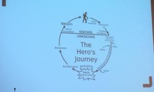 Storytelling: the hero's journey